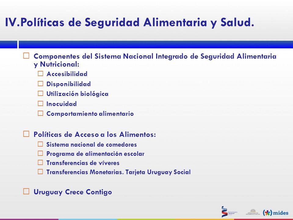 Componentes del Sistema Nacional Integrado de Seguridad Alimentaria y Nutricional: Accesibilidad Disponibilidad Utilización biológica Inocuidad Compor
