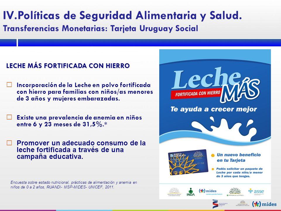LECHE MÁS FORTIFICADA CON HIERRO Incorporación de la Leche en polvo fortificada con hierro para familias con niños/as menores de 3 años y mujeres emba