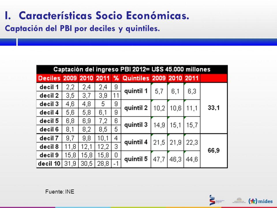 EL PLAN DE ATENCIÓN A LA EMERGENCIA SOCIAL (PANES): El PANES, fue una respuesta política al agudizamiento de la crisis económica que hace eclosión en el año 2002.