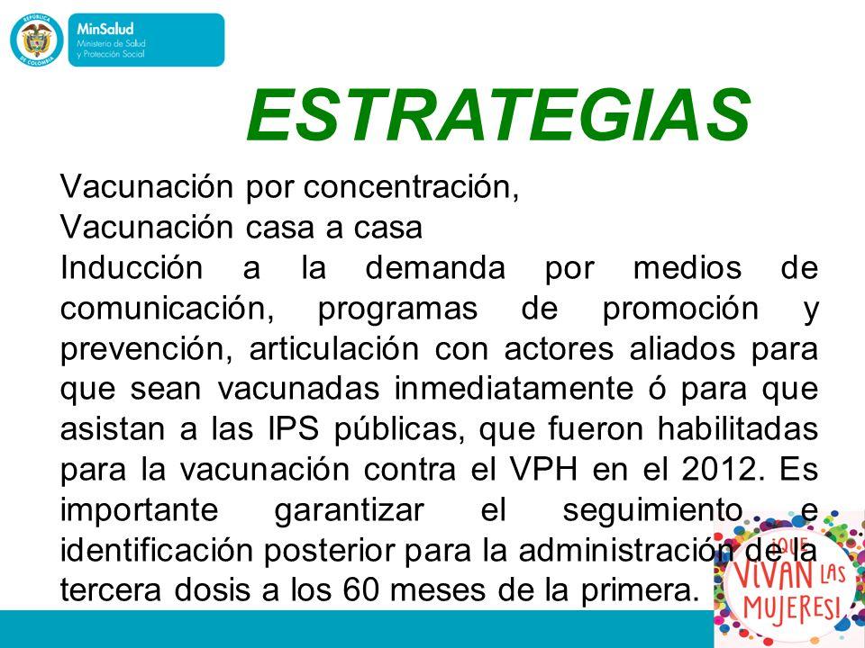 Vacunación por concentración, Vacunación casa a casa Inducción a la demanda por medios de comunicación, programas de promoción y prevención, articulación con actores aliados para que sean vacunadas inmediatamente ó para que asistan a las IPS públicas, que fueron habilitadas para la vacunación contra el VPH en el 2012.
