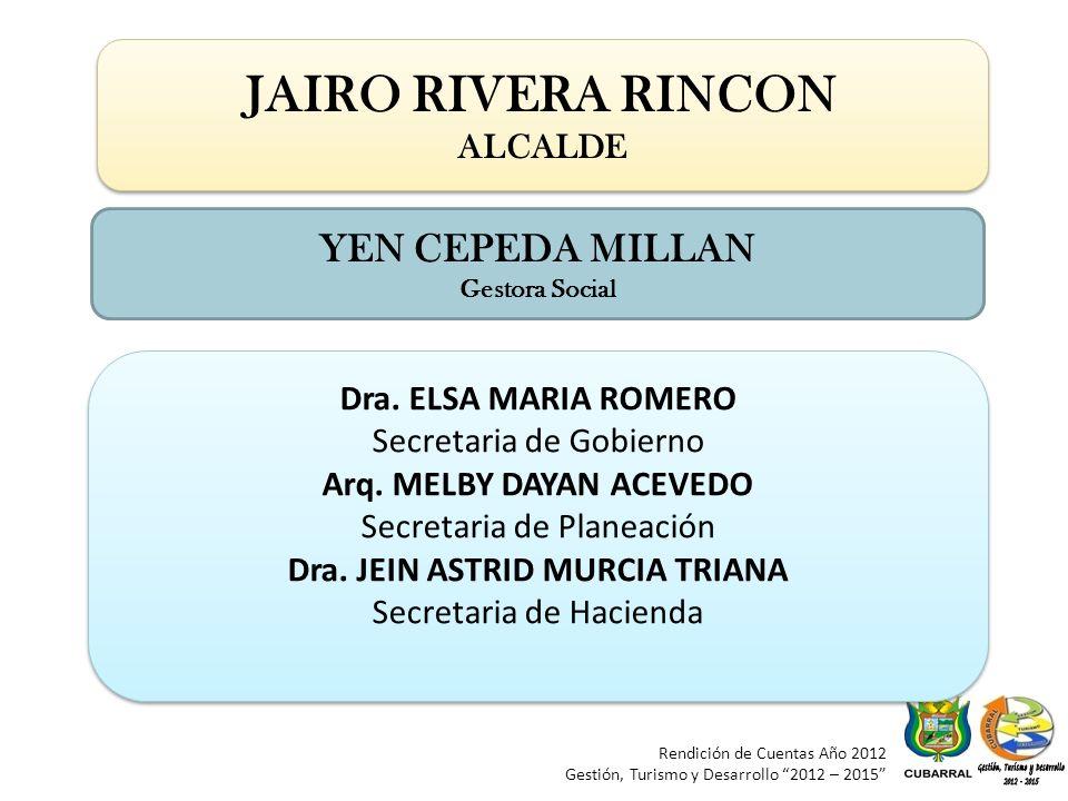Rendición de Cuentas Año 2012 Gestión, Turismo y Desarrollo 2012 – 2015 JAIRO RIVERA RINCON ALCALDE Dra.