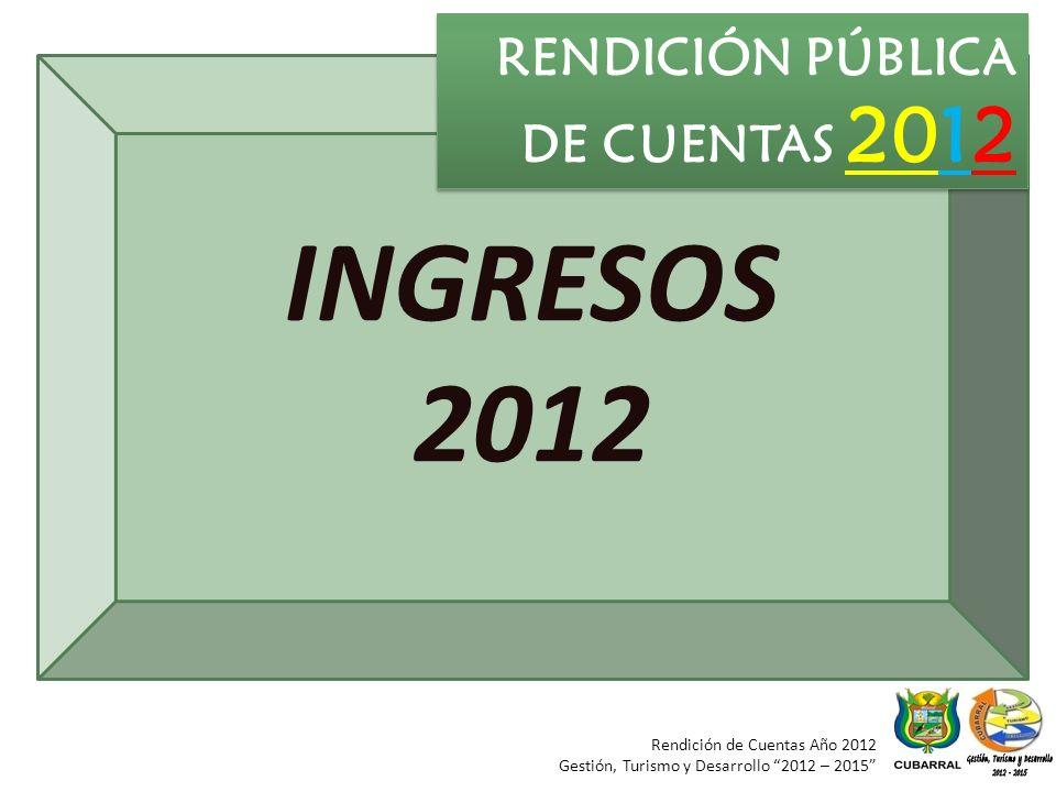 Rendición de Cuentas Año 2012 Gestión, Turismo y Desarrollo 2012 – 2015 INGRESOS 2012 RENDICIÓN PÚBLICA DE CUENTAS 2012