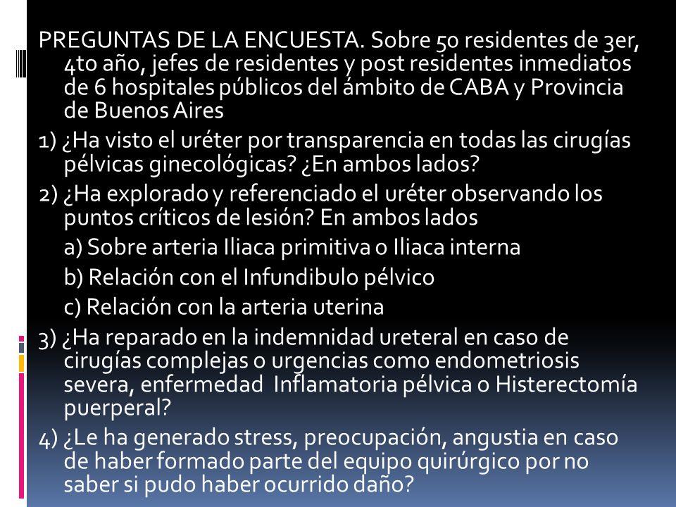 PREGUNTAS DE LA ENCUESTA. Sobre 50 residentes de 3er, 4to año, jefes de residentes y post residentes inmediatos de 6 hospitales públicos del ámbito de