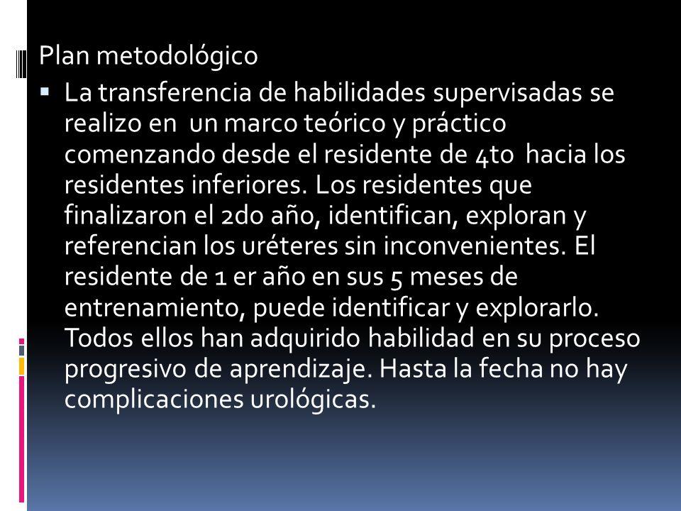 Plan metodológico La transferencia de habilidades supervisadas se realizo en un marco teórico y práctico comenzando desde el residente de 4to hacia lo