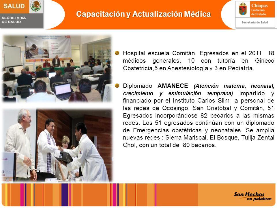 Capacitación y Actualización Médica Hospital escuela Comitán. Egresados en el 2011 18 médicos generales, 10 con tutoría en Gineco Obstetricia,5 en Ane