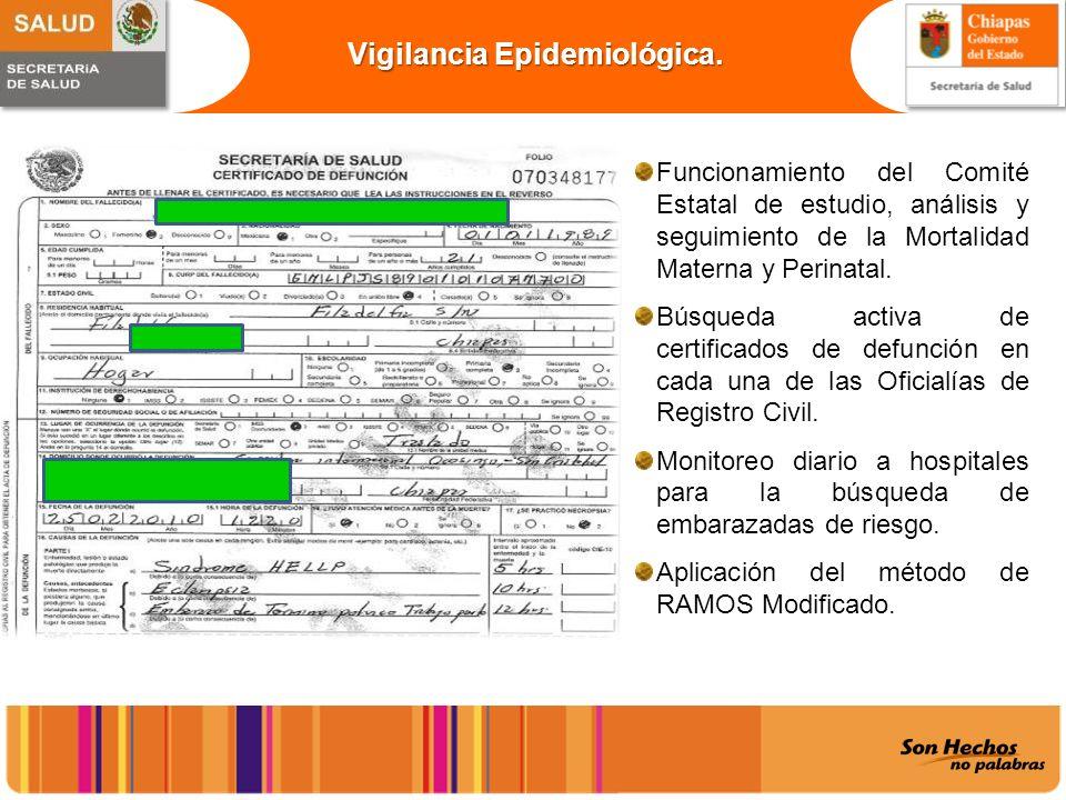 Funcionamiento del Comité Estatal de estudio, análisis y seguimiento de la Mortalidad Materna y Perinatal. Búsqueda activa de certificados de defunció