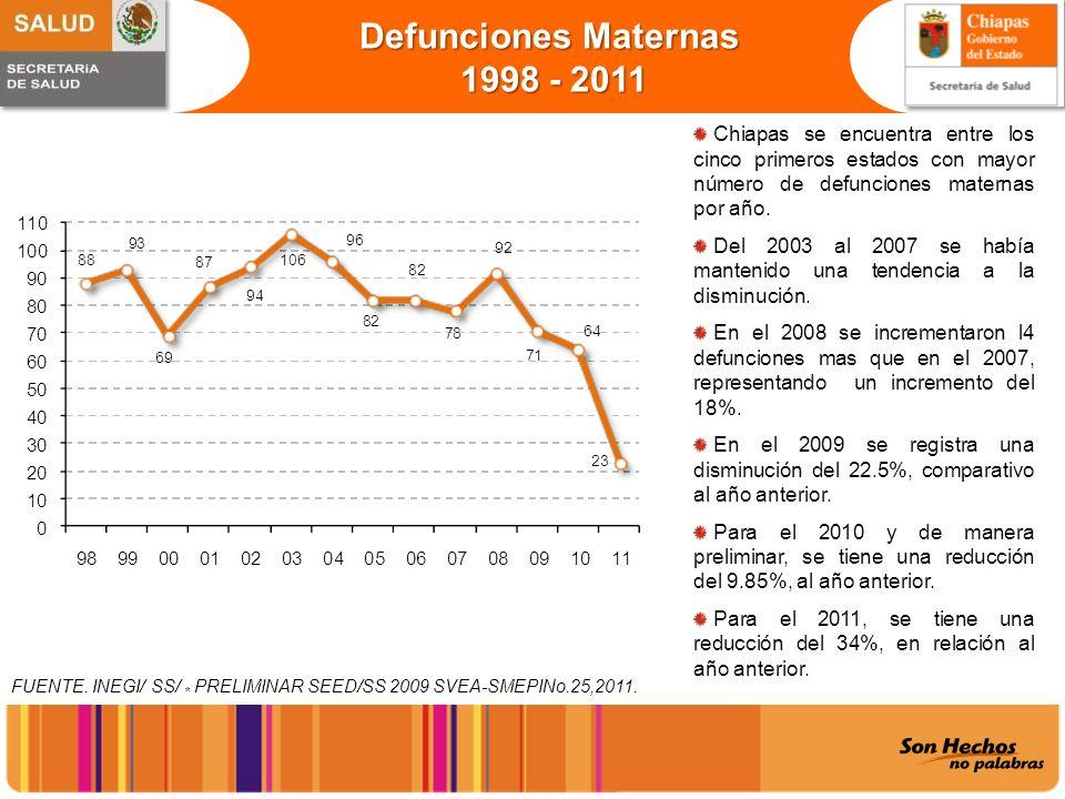 Defunciones Maternas 1998 - 2011 1998 - 2011 FUENTE. INEGI/ SS/ * PRELIMINAR SEED/SS 2009 SVEA-SMEPINo.25,2011. Chiapas se encuentra entre los cinco p
