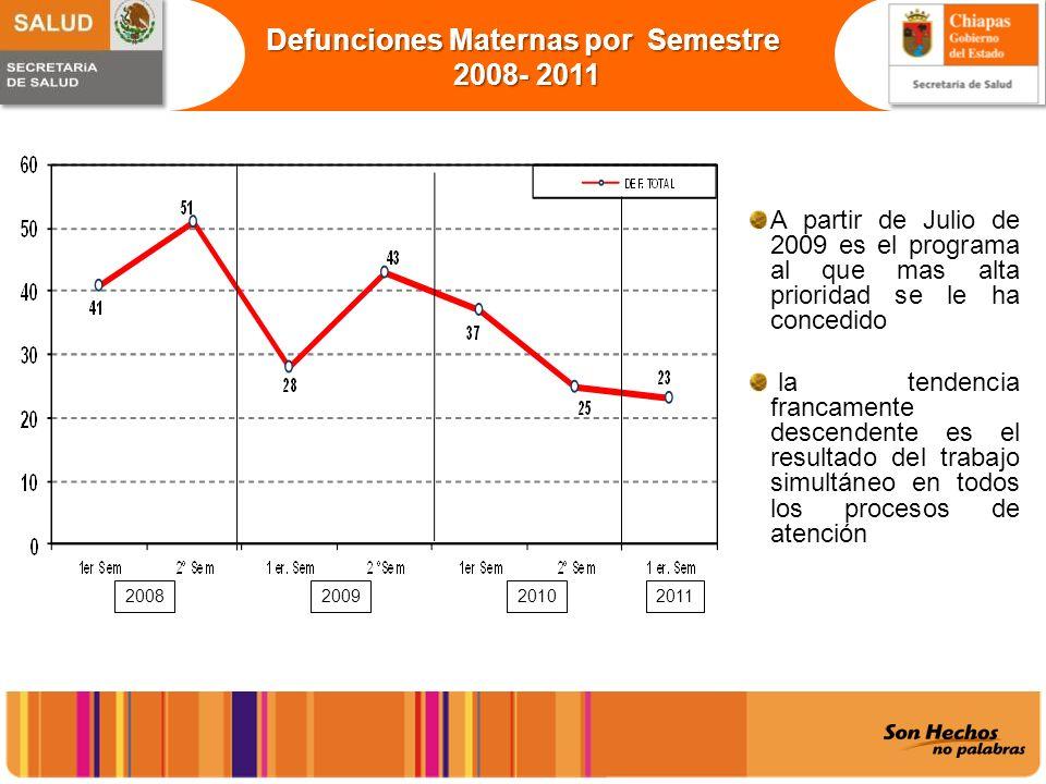 2008200920102011 Defunciones Maternas por Semestre 2008- 2011 2008- 2011 A partir de Julio de 2009 es el programa al que mas alta prioridad se le ha c