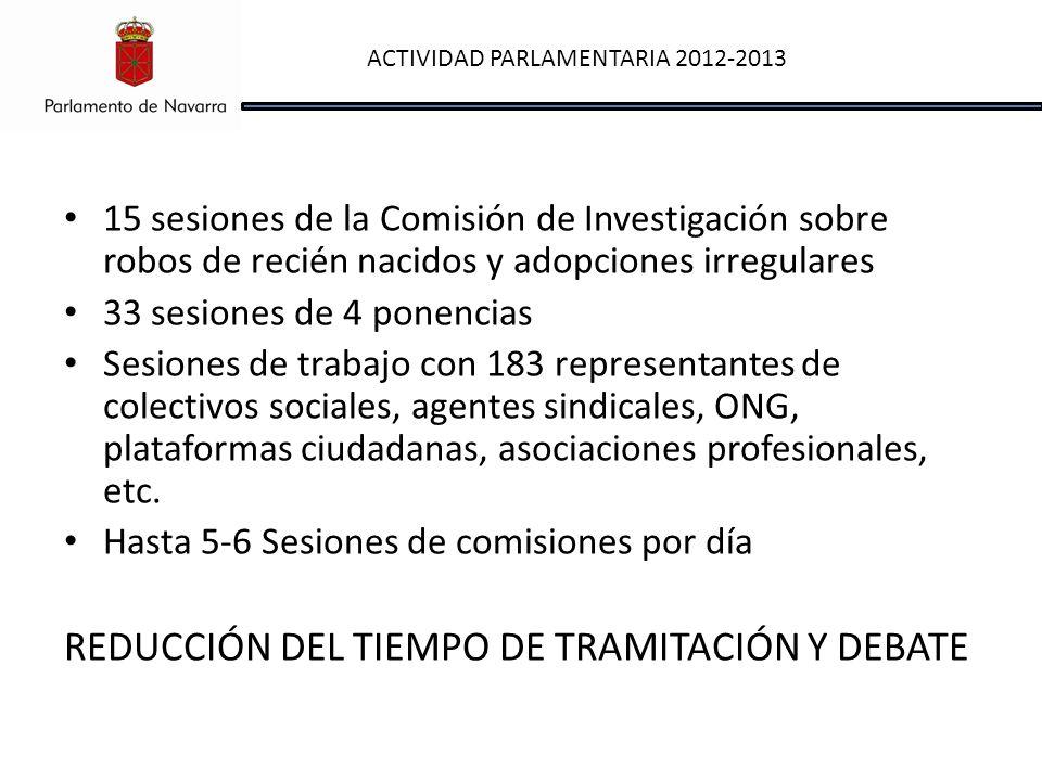 15 sesiones de la Comisión de Investigación sobre robos de recién nacidos y adopciones irregulares 33 sesiones de 4 ponencias Sesiones de trabajo con