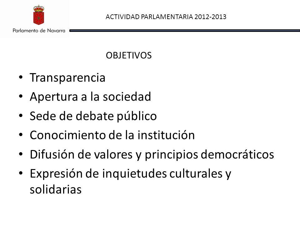 Transparencia Apertura a la sociedad Sede de debate público Conocimiento de la institución Difusión de valores y principios democráticos Expresión de