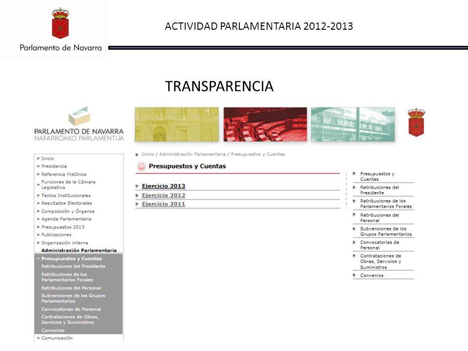 ACTIVIDAD PARLAMENTARIA 2012-2013 TRANSPARENCIA