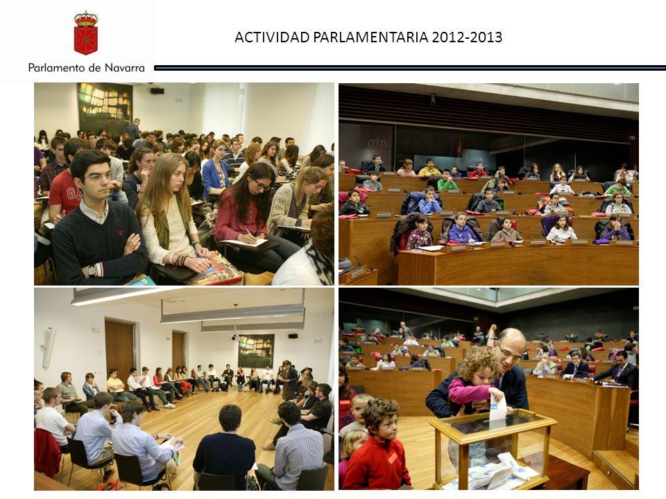 ACTIVIDAD PARLAMENTARIA 2012-2013