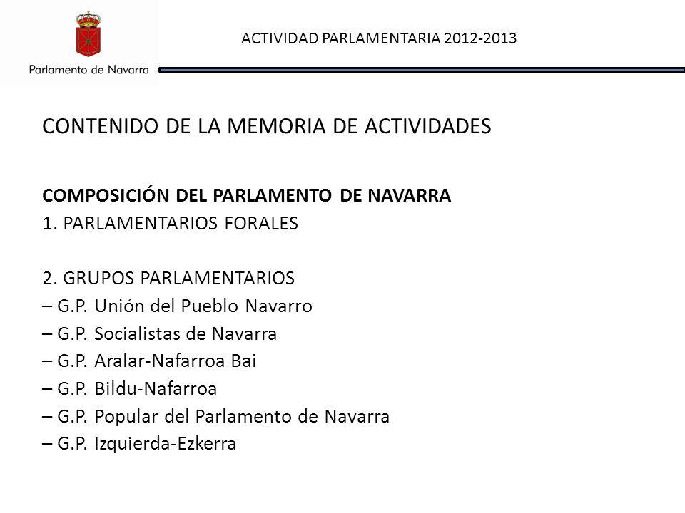 COMPOSICIÓN DEL PARLAMENTO DE NAVARRA 1. PARLAMENTARIOS FORALES 2. GRUPOS PARLAMENTARIOS – G.P. Unión del Pueblo Navarro – G.P. Socialistas de Navarra