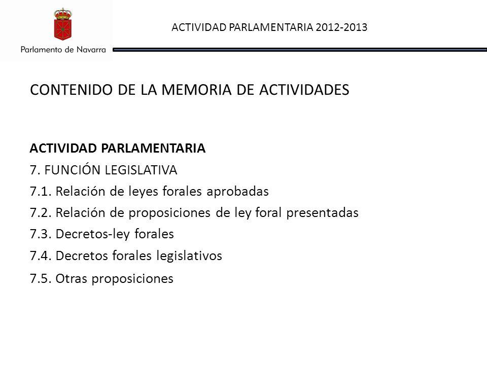 ACTIVIDAD PARLAMENTARIA 7. FUNCIÓN LEGISLATIVA 7.1. Relación de leyes forales aprobadas 7.2. Relación de proposiciones de ley foral presentadas 7.3. D
