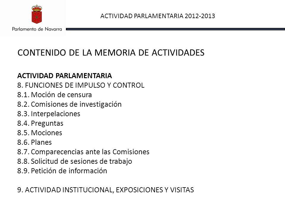 ACTIVIDAD PARLAMENTARIA 8. FUNCIONES DE IMPULSO Y CONTROL 8.1. Moción de censura 8.2. Comisiones de investigación 8.3. Interpelaciones 8.4. Preguntas