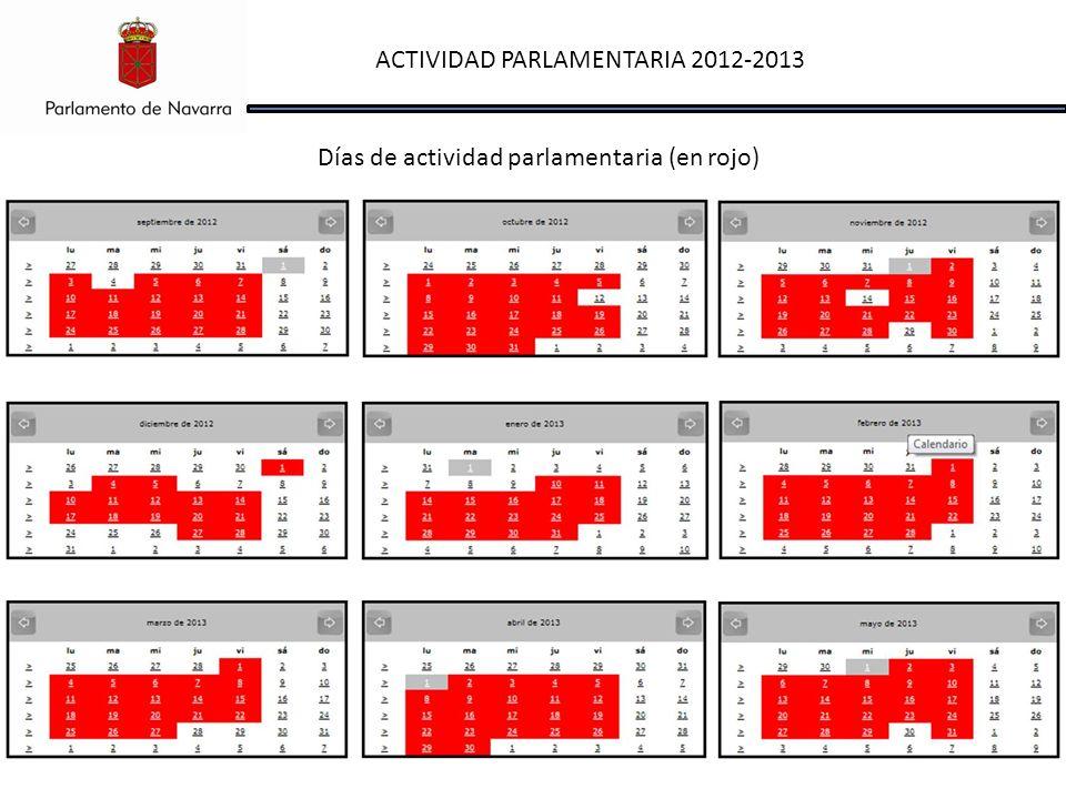 ACTIVIDAD PARLAMENTARIA 2012-2013 Días de actividad parlamentaria (en rojo)