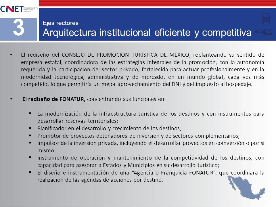 Arquitectura institucional eficiente y competitiva 3 Ejes rectores El rediseño del CONSEJO DE PROMOCIÓN TURÍSTICA DE MÉXICO, replanteando su sentido d