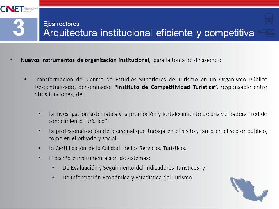 Arquitectura institucional eficiente y competitiva Ejes rectores 3 Nuevos instrumentos de organización institucional, para la toma de decisiones: Tran