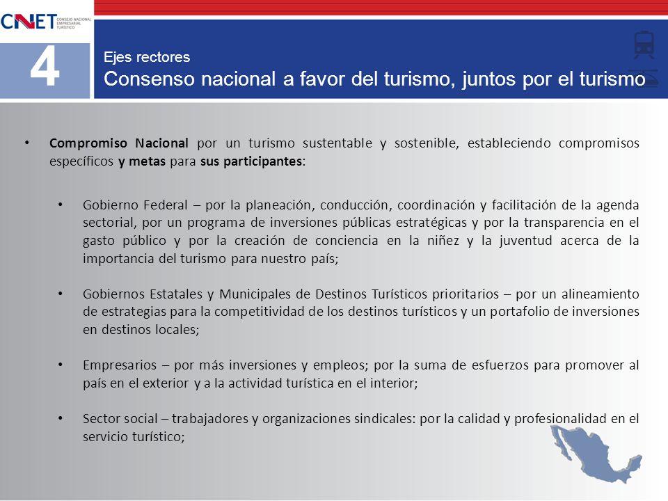 Consenso nacional a favor del turismo, juntos por el turismo Ejes rectores 4 Compromiso Nacional por un turismo sustentable y sostenible, estableciend