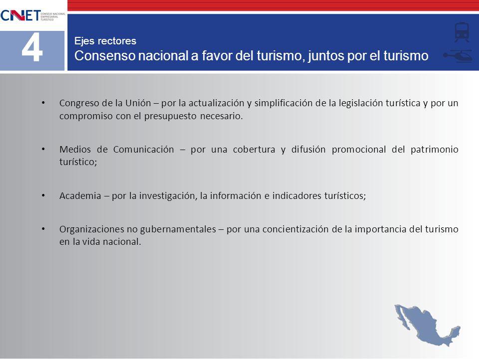 Consenso nacional a favor del turismo, juntos por el turismo Ejes rectores 4 Congreso de la Unión – por la actualización y simplificación de la legisl