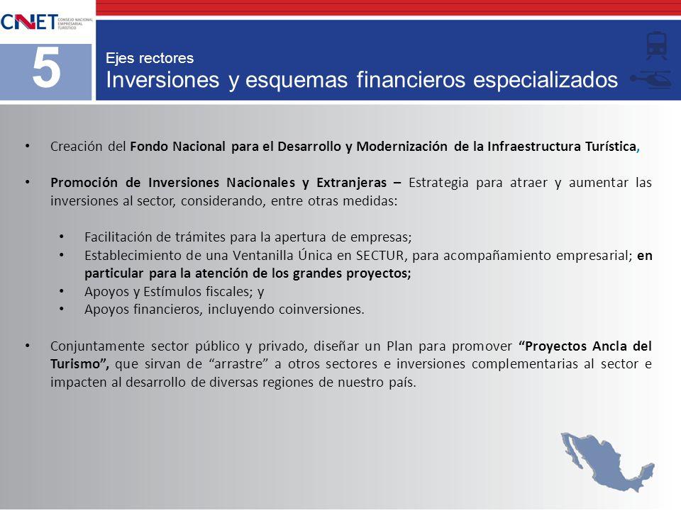 Inversiones y esquemas financieros especializados Ejes rectores 5 Creación del Fondo Nacional para el Desarrollo y Modernización de la Infraestructura