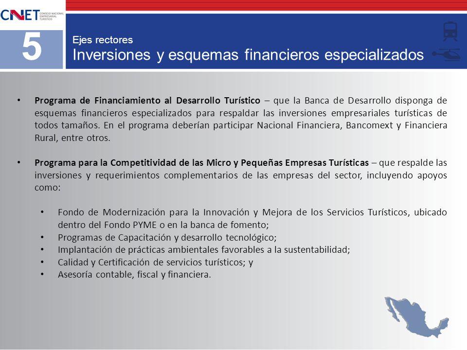 Inversiones y esquemas financieros especializados Ejes rectores 5 Programa de Financiamiento al Desarrollo Turístico – que la Banca de Desarrollo disp