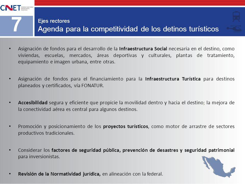 Agenda para la competitividad de los detinos turísticos Ejes rectores 7 Asignación de fondos para el desarrollo de la Infraestructura Social necesaria