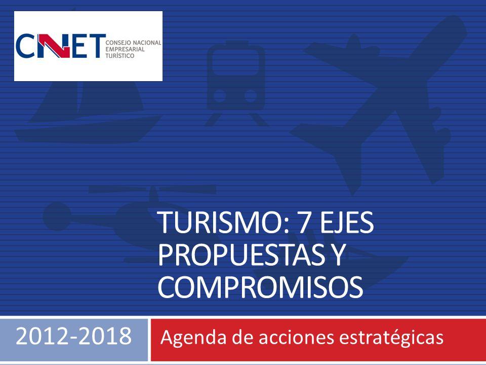 Agenda de acciones estratégicas TURISMO: 7 EJES PROPUESTAS Y COMPROMISOS 2012-2018