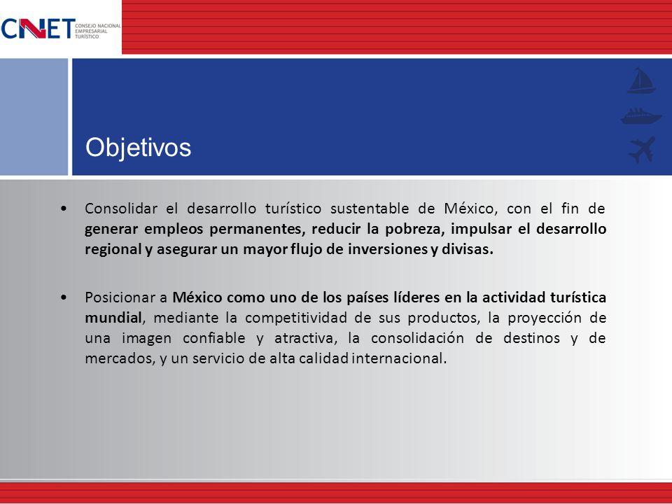 Objetivos Consolidar el desarrollo turístico sustentable de México, con el fin de generar empleos permanentes, reducir la pobreza, impulsar el desarro