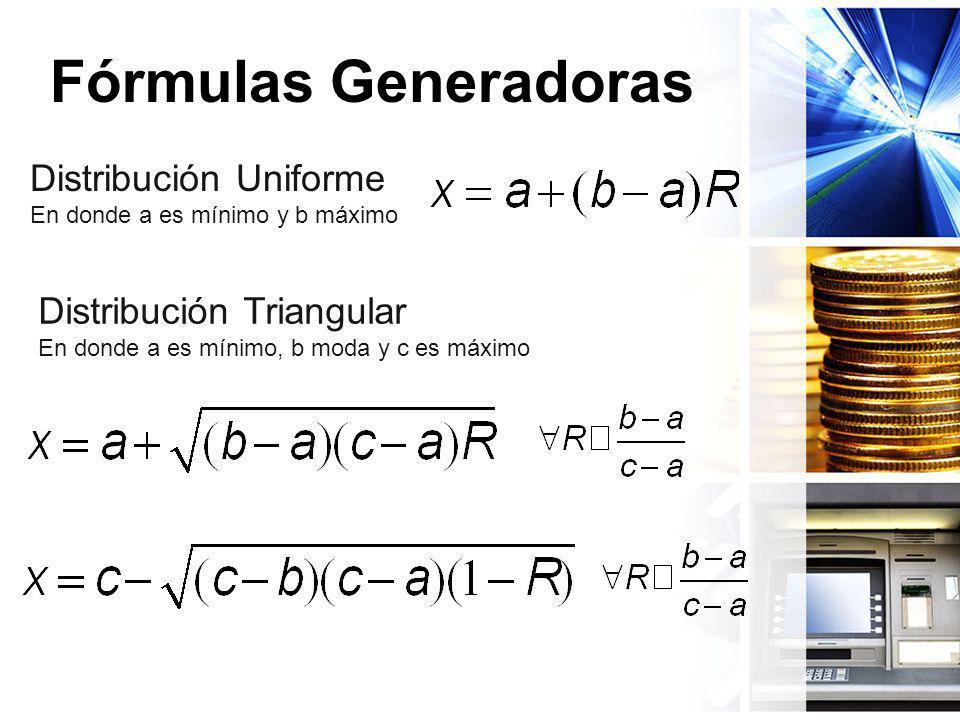 Fórmulas Generadoras Distribución Uniforme En donde a es mínimo y b máximo Distribución Triangular En donde a es mínimo, b moda y c es máximo