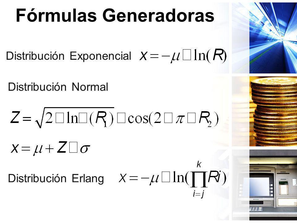 Fórmulas Generadoras Distribución Exponencial Distribución Normal Distribución Erlang