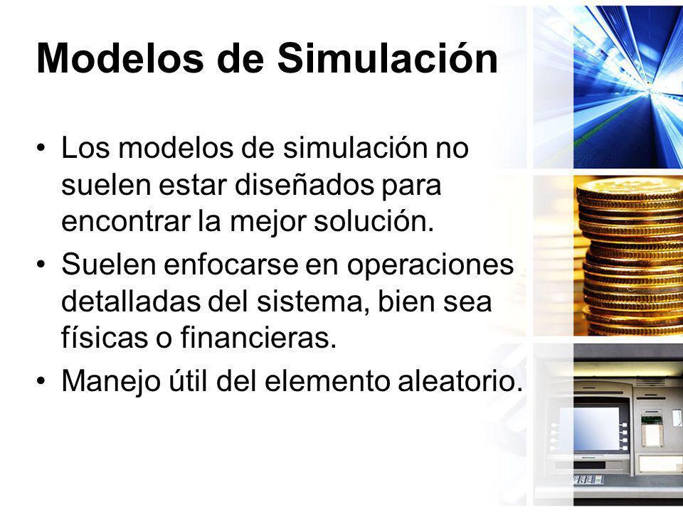 Modelos de Simulación Los modelos de simulación no suelen estar diseñados para encontrar la mejor solución. Suelen enfocarse en operaciones detalladas