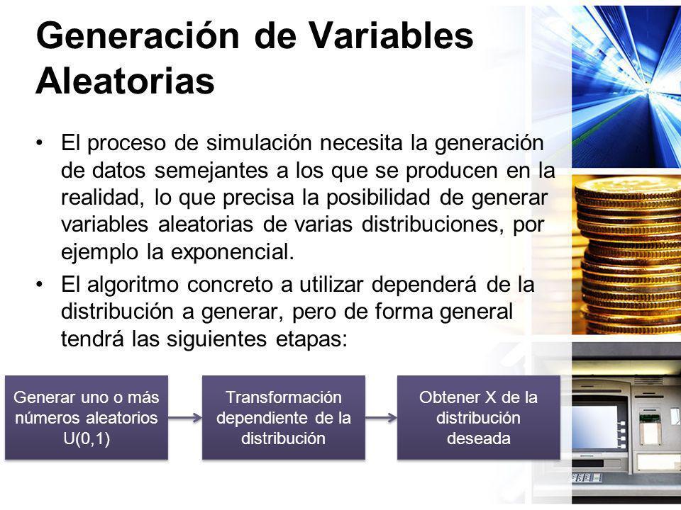 Generación de Variables Aleatorias El proceso de simulación necesita la generación de datos semejantes a los que se producen en la realidad, lo que pr