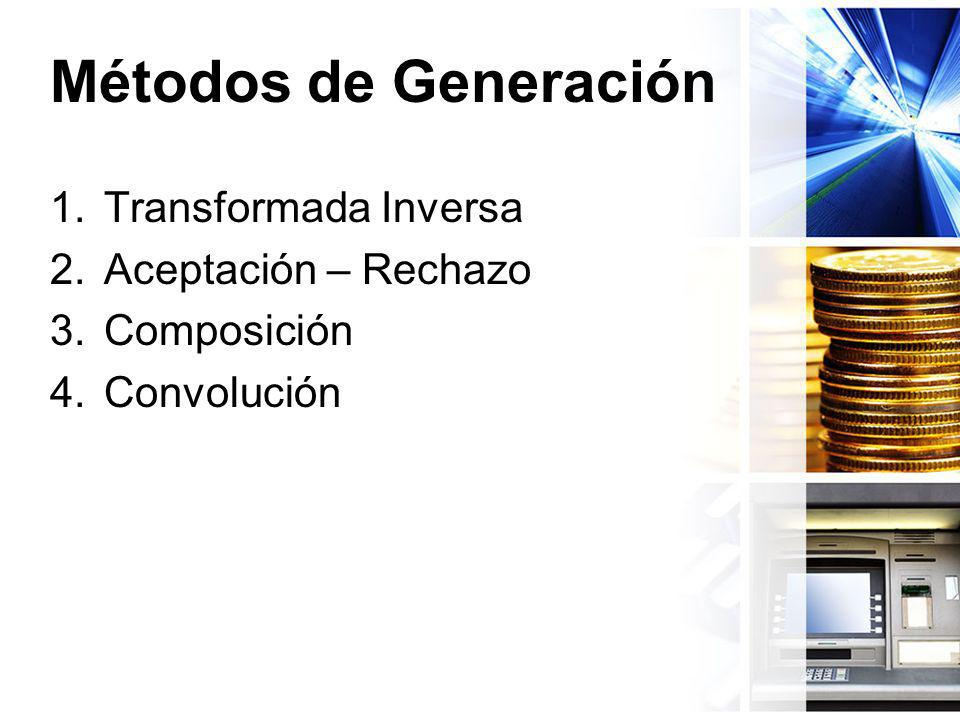 Métodos de Generación 1.Transformada Inversa 2.Aceptación – Rechazo 3.Composición 4.Convolución