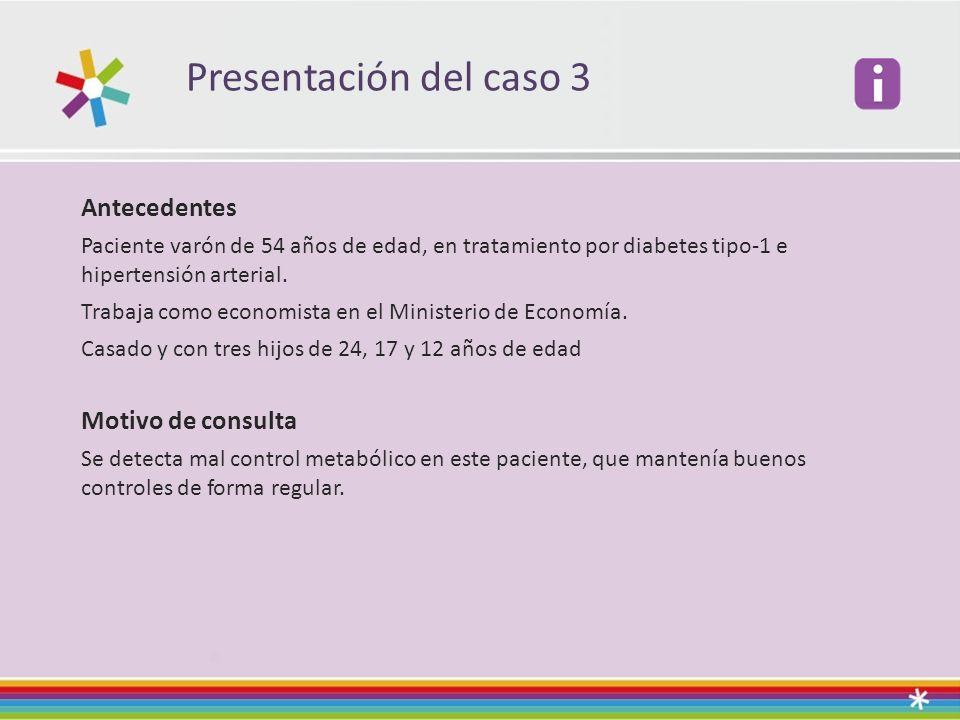 Presentación del caso 3 Antecedentes Paciente varón de 54 años de edad, en tratamiento por diabetes tipo-1 e hipertensión arterial.