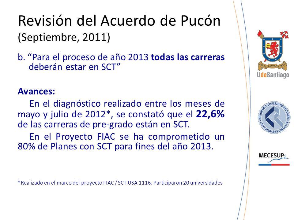 Revisión del Acuerdo de Pucón (Septiembre, 2011) b. Para el proceso de año 2013 todas las carreras deberán estar en SCT Avances: En el diagnóstico rea