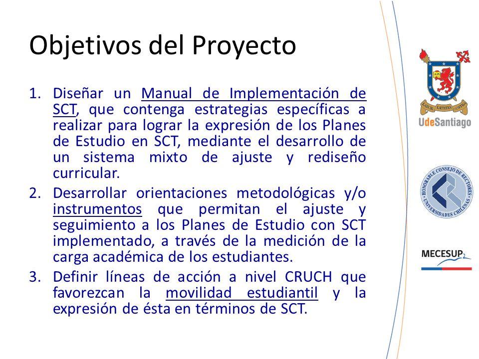 Objetivos del Proyecto 1.Diseñar un Manual de Implementación de SCT, que contenga estrategias específicas a realizar para lograr la expresión de los P