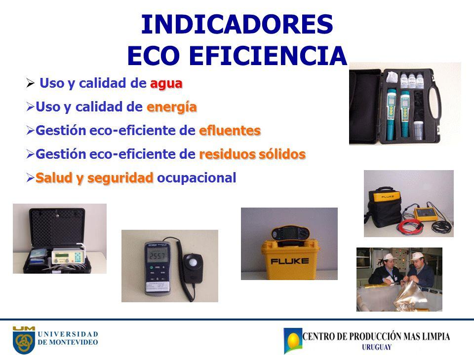 INDICADORES ECO EFICIENCIA agua Uso y calidad de agua energía Uso y calidad de energía efluentes Gestión eco-eficiente de efluentes residuos sólidos G