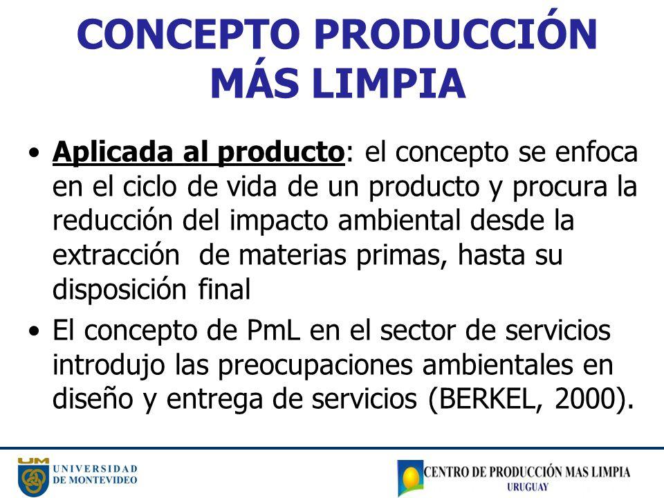 CONCEPTO PRODUCCIÓN MÁS LIMPIA Aplicada al producto: el concepto se enfoca en el ciclo de vida de un producto y procura la reducción del impacto ambie