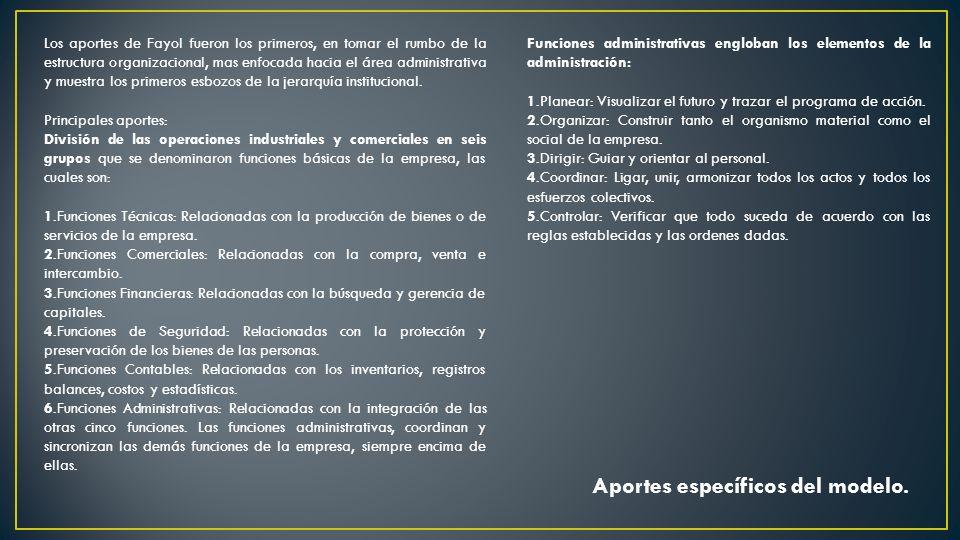 Principales premisas del modelo.Principios administrativos de Fayol: División del trabajo.