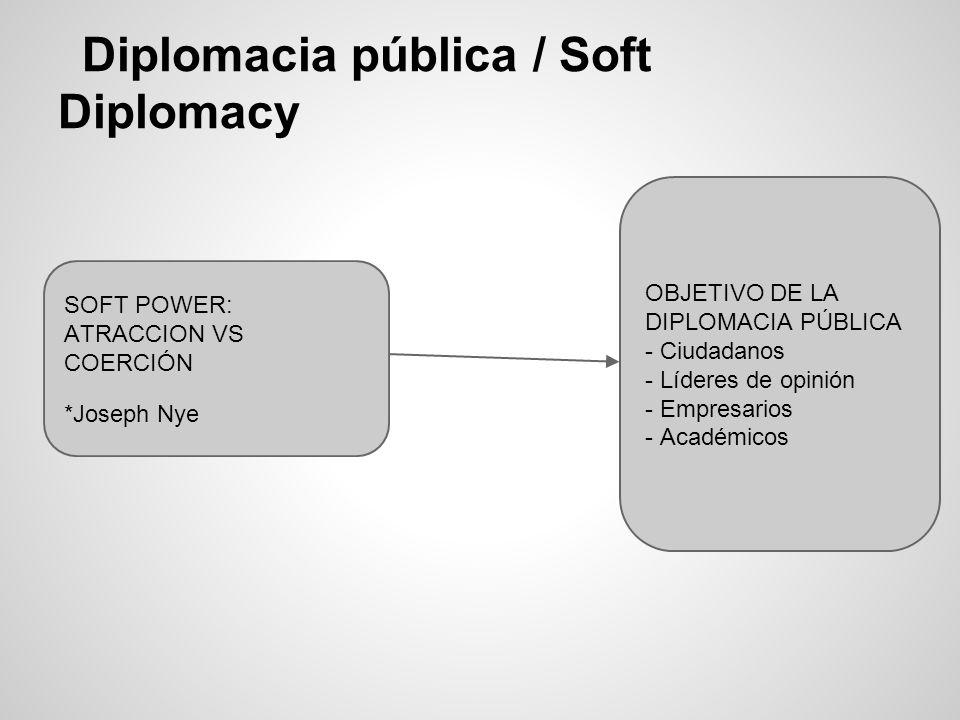 Diplomacia pública / Soft Diplomacy SOFT POWER: ATRACCION VS COERCIÓN *Joseph Nye OBJETIVO DE LA DIPLOMACIA PÚBLICA - Ciudadanos - Líderes de opinión - Empresarios - Académicos