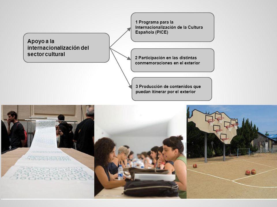 Apoyo a la internacionalización del sector cultural 1 Programa para la Internacionalización de la Cultura Española (PICE) 2 Participación en las distintas conmemoraciones en el exterior 3 Producción de contenidos que puedan itinerar por el exterior