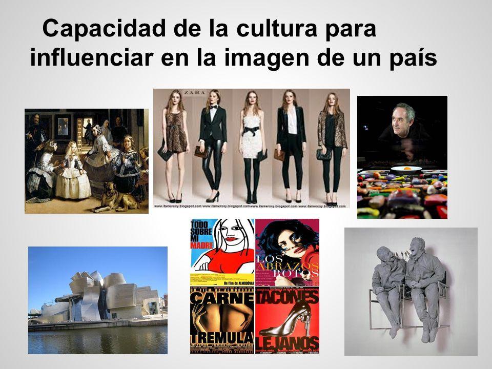 Capacidad de la cultura para influenciar en la imagen de un país