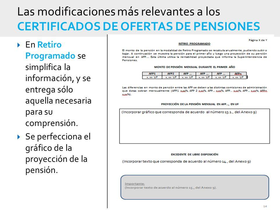 Las modificaciones más relevantes a los CERTIFICADOS DE OFERTAS DE PENSIONES En Retiro Programado se simplifica la información, y se entrega sólo aquella necesaria para su comprensión.