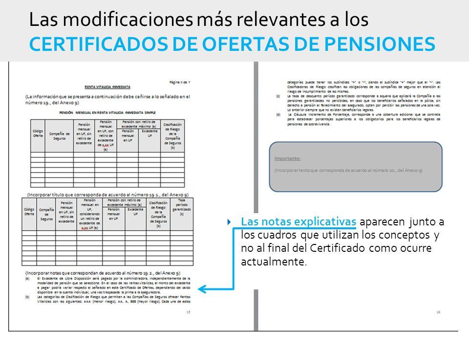 Las modificaciones más relevantes a los CERTIFICADOS DE OFERTAS DE PENSIONES Las notas explicativas aparecen junto a los cuadros que utilizan los conceptos y no al final del Certificado como ocurre actualmente.