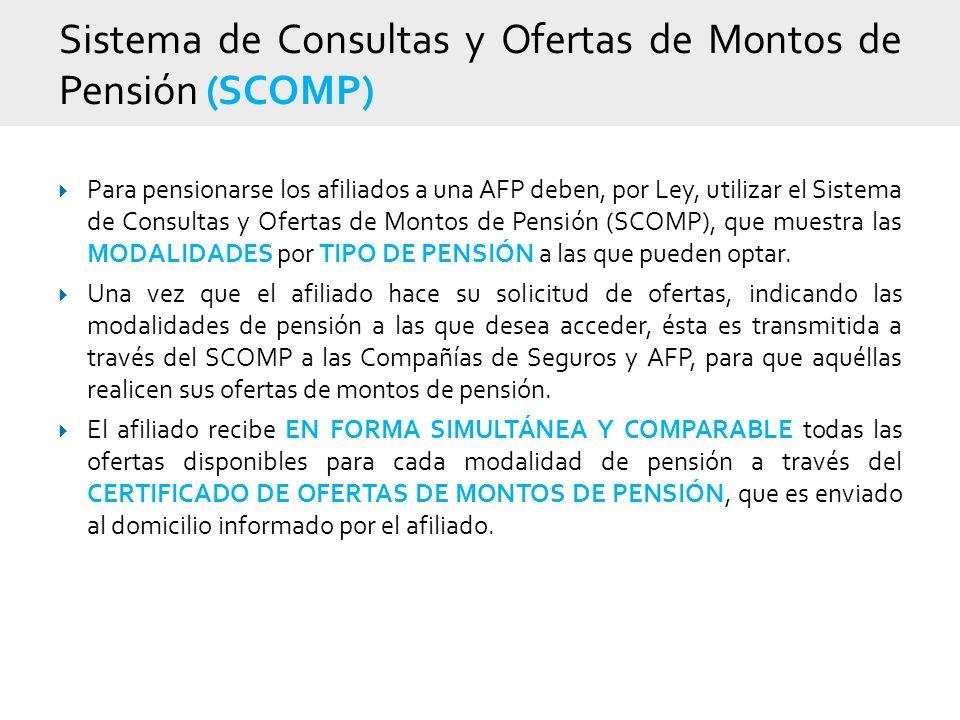 Las modificaciones más relevantes DE LA CARTA CONDUCTORA DE LOS CERTIFICADOS DE OFERTA Entrega más y mejor información sobre las modalidades de pensión, en un formulario especial.