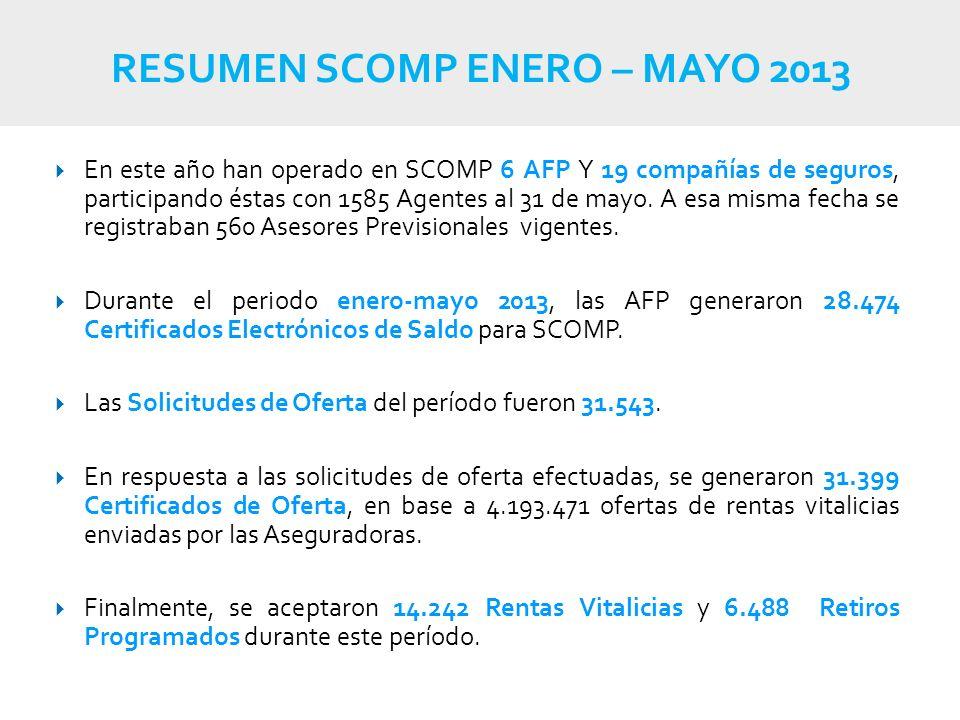 RESUMEN SCOMP ENERO – MAYO 2013 En este año han operado en SCOMP 6 AFP Y 19 compañías de seguros, participando éstas con 1585 Agentes al 31 de mayo.
