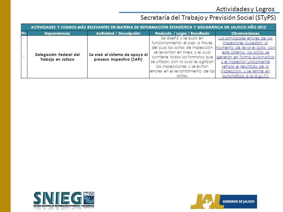 Actividades y Logros Secretaría del Trabajo y Previsión Social (STyPS) ACTIVIDADES Y LOGROS MÁS RELEVANTES EN MATERIA DE INFORMACIÓN ESTADÍSTICA Y GEOGRÁFICA EN JALISCO AÑO 2012 No.
