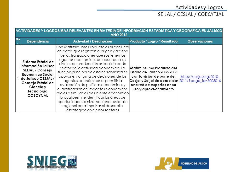 Actividades y Logros SEIJAL / CESJAL / COECYTJAL ACTIVIDADES Y LOGROS MÁS RELEVANTES EN MATERIA DE INFORMACIÓN ESTADÍSTICA Y GEOGRÁFICA EN JALISCO AÑO 2012 No.