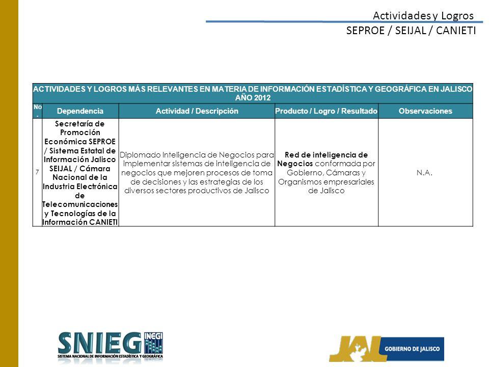 Actividades y Logros SEPROE / SEIJAL / CANIETI ACTIVIDADES Y LOGROS MÁS RELEVANTES EN MATERIA DE INFORMACIÓN ESTADÍSTICA Y GEOGRÁFICA EN JALISCO AÑO 2012 No.